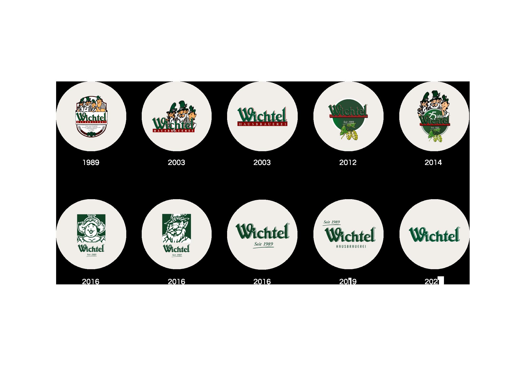 https://wichtel.de/wp-content/uploads/2021/04/Logos.png